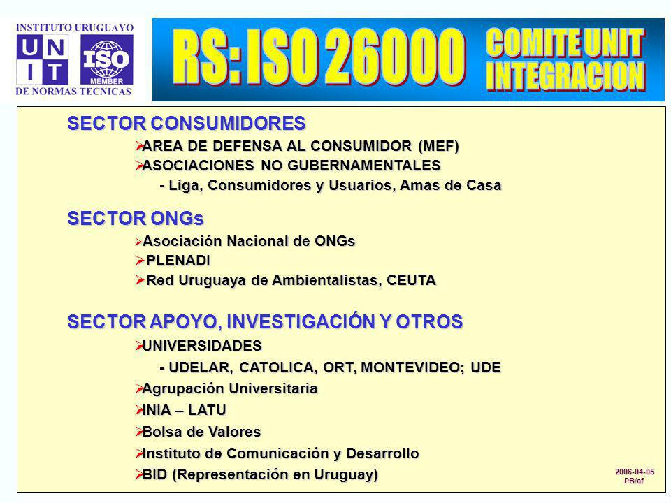 RS: ISO 26000 COMITE UNIT INTEGRACION