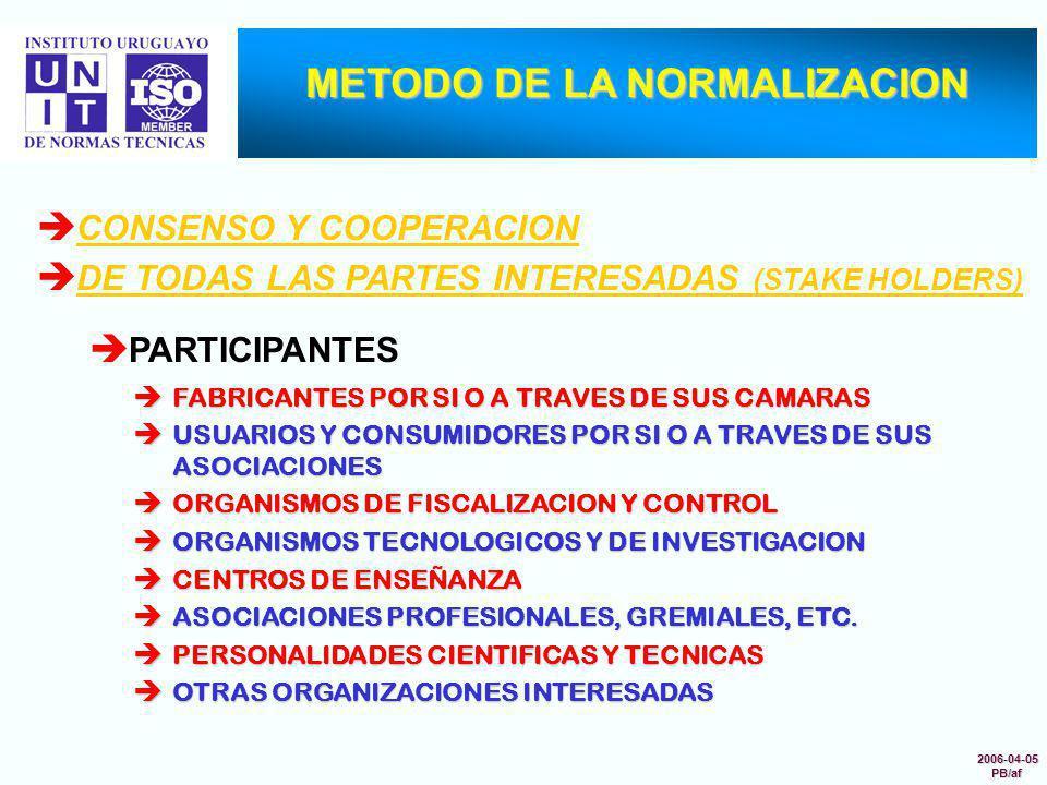 METODO DE LA NORMALIZACION