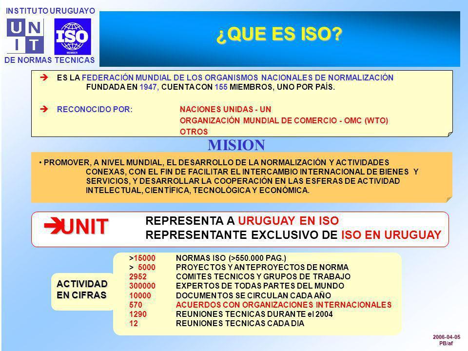 UNIT ¿QUE ES ISO MISION REPRESENTA A URUGUAY EN ISO