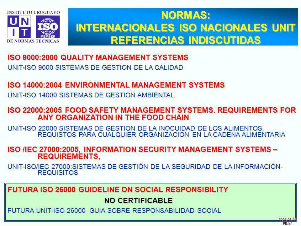 INTERNACIONALES ISO NACIONALES UNIT REFERENCIAS INDISCUTIDAS