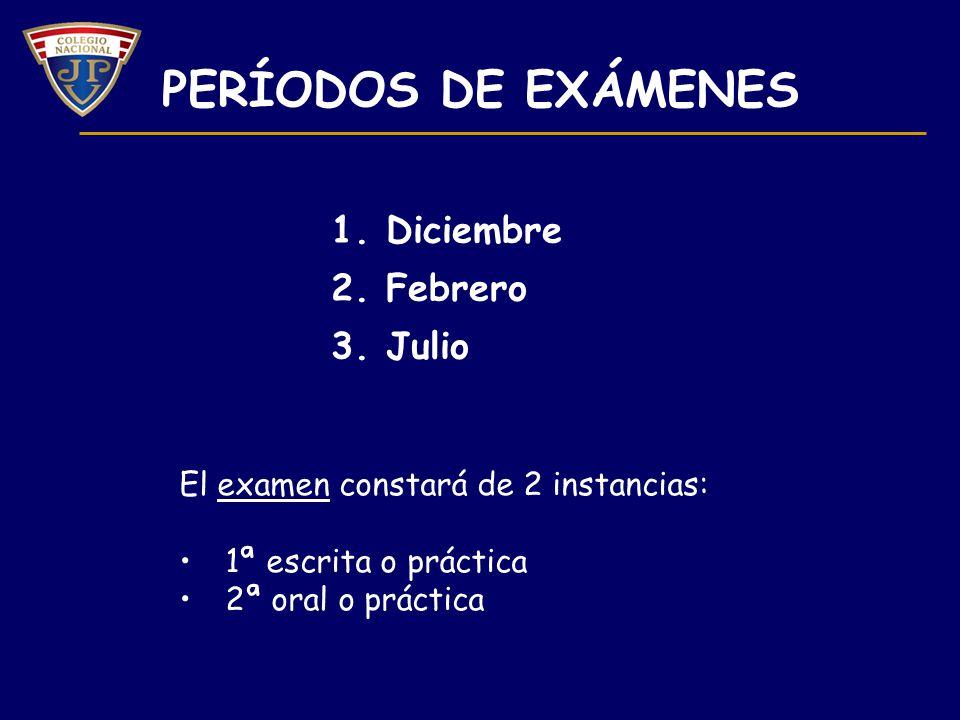 PERÍODOS DE EXÁMENES 1. Diciembre 2. Febrero 3. Julio