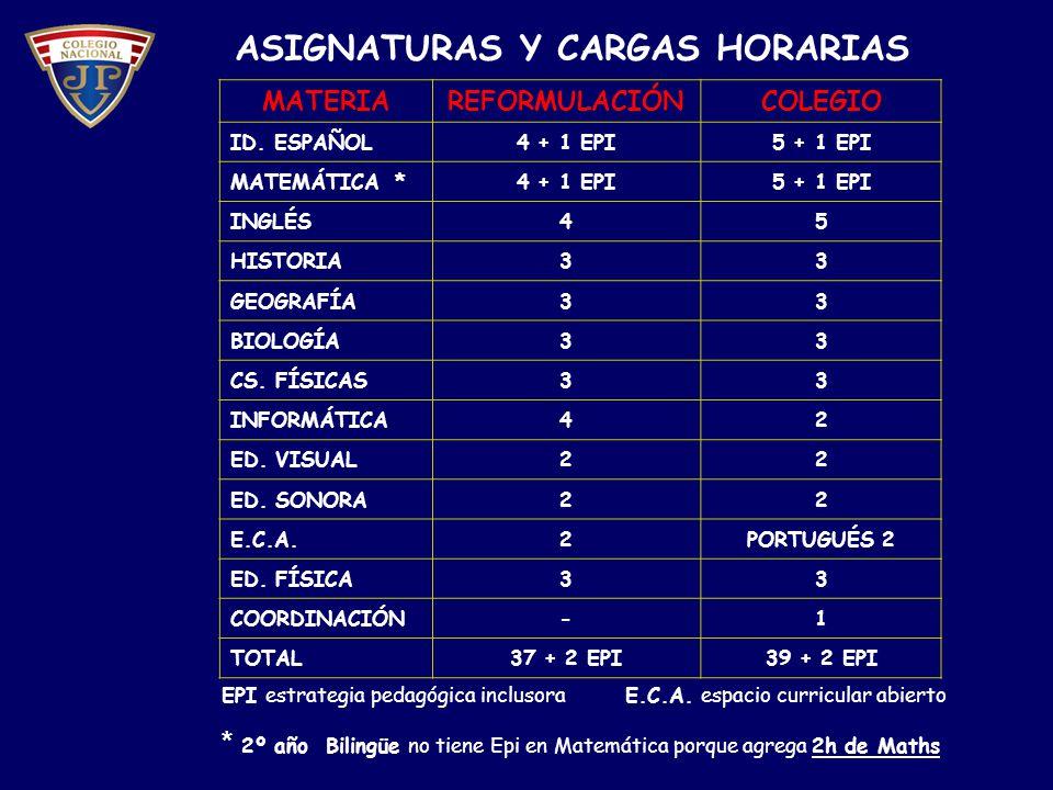 ASIGNATURAS Y CARGAS HORARIAS