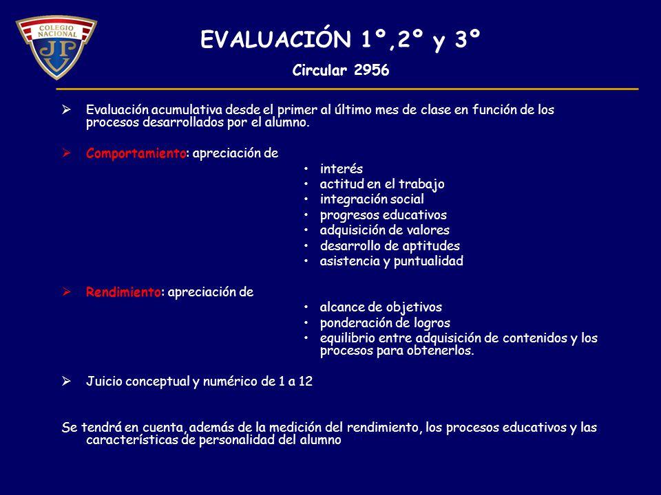 EVALUACIÓN 1º,2º y 3º Circular 2956