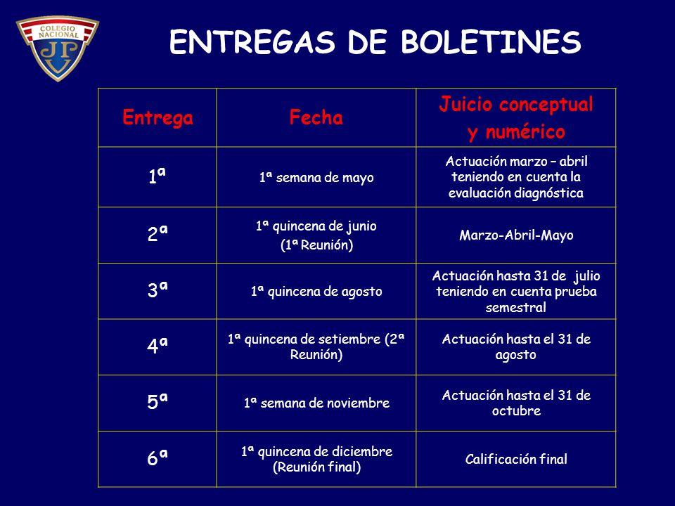 ENTREGAS DE BOLETINES Entrega Fecha Juicio conceptual y numérico 1ª 2ª
