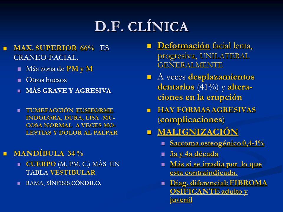 D.F. CLÍNICA Deformación facial lenta, progresiva, UNILATERAL GENERALMENTE.