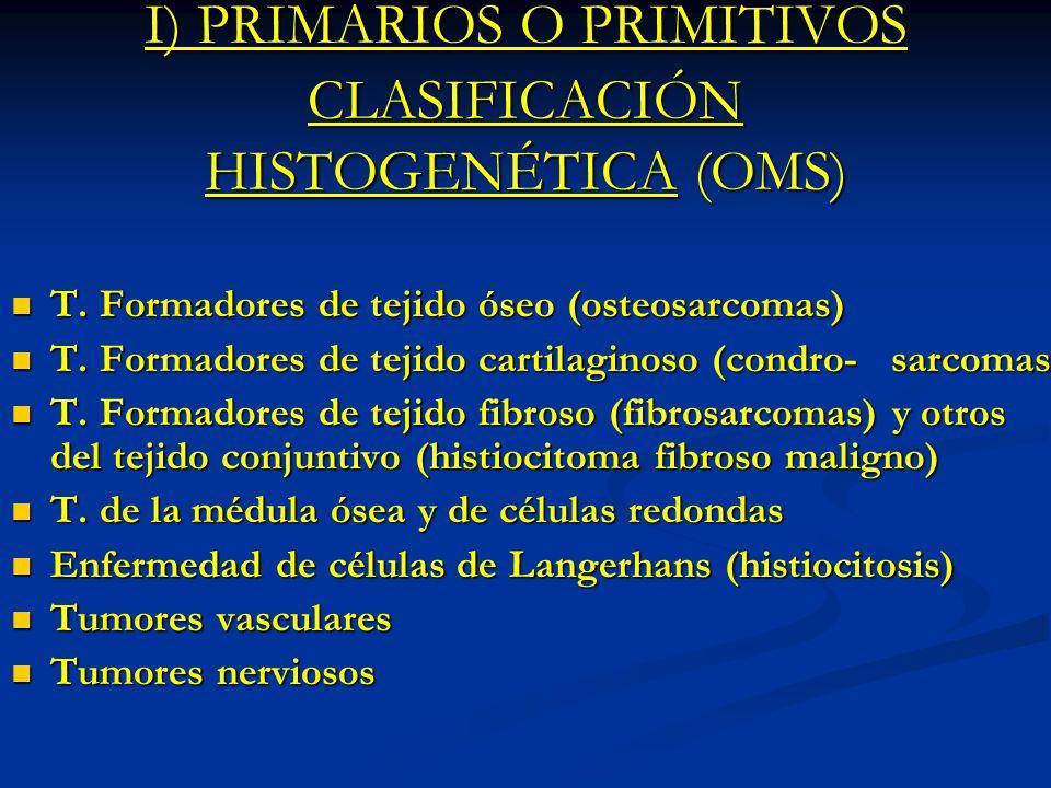 I) PRIMARIOS O PRIMITIVOS CLASIFICACIÓN HISTOGENÉTICA (OMS)