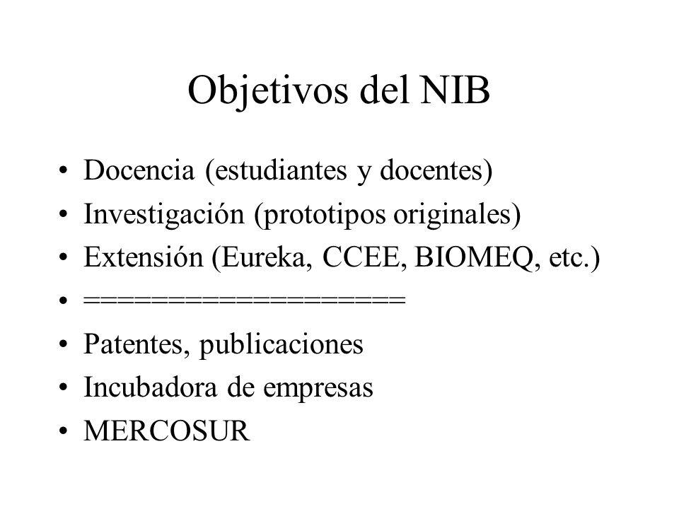 Objetivos del NIB Docencia (estudiantes y docentes)