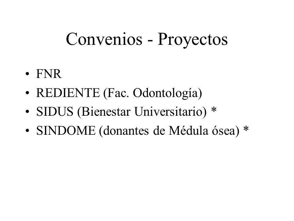 Convenios - Proyectos FNR REDIENTE (Fac. Odontología)