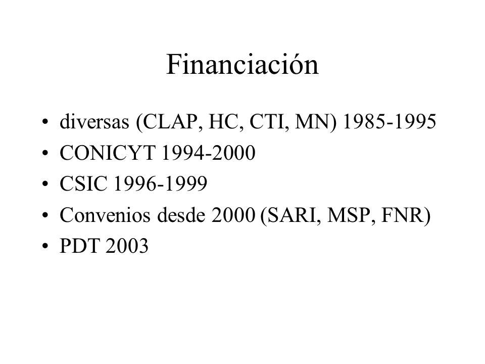 Financiación diversas (CLAP, HC, CTI, MN) 1985-1995 CONICYT 1994-2000