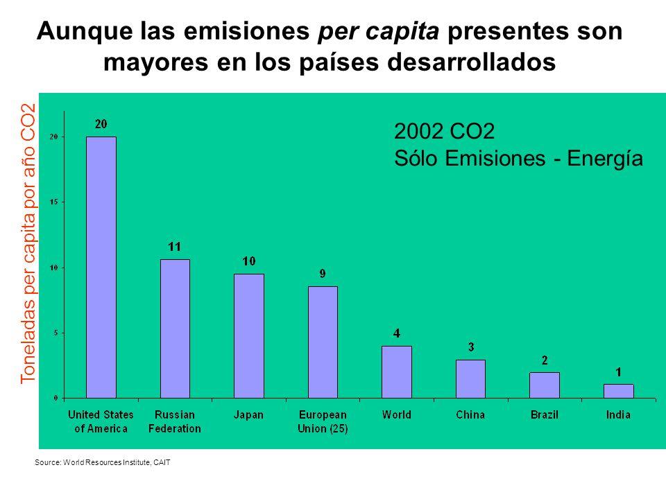 Aunque las emisiones per capita presentes son mayores en los países desarrollados