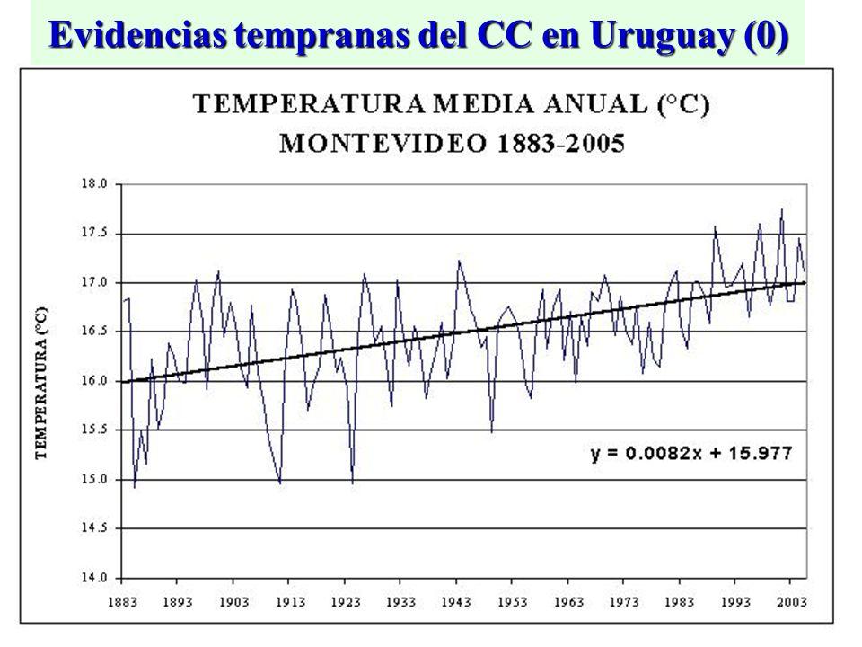 Evidencias tempranas del CC en Uruguay (0)