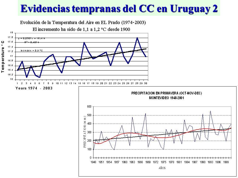 Evidencias tempranas del CC en Uruguay 2