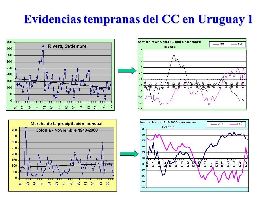 Evidencias tempranas del CC en Uruguay 1