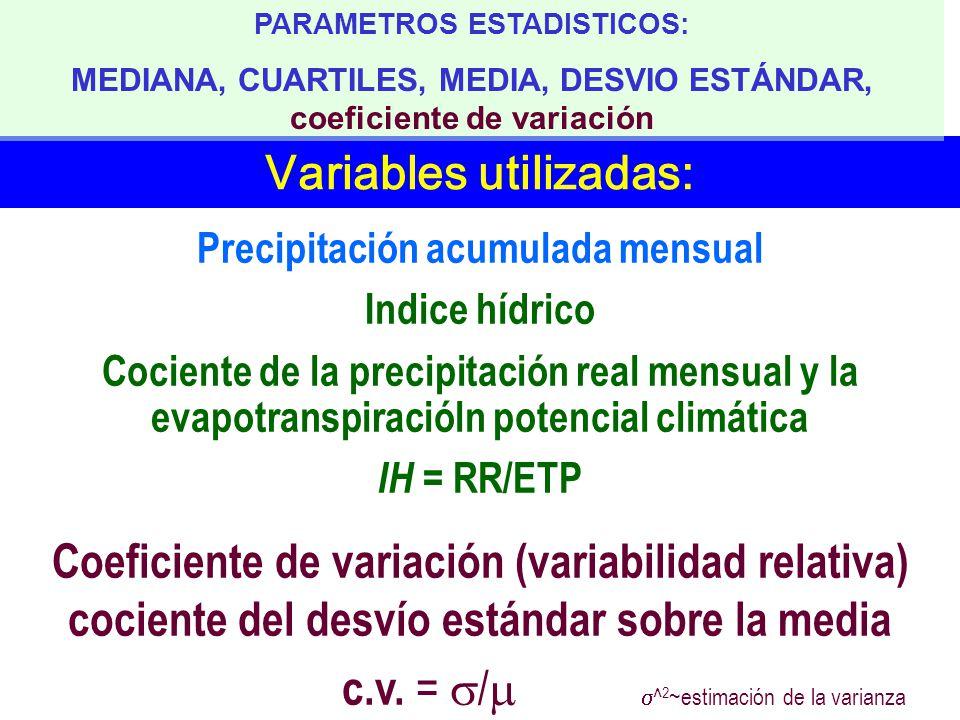 Variables utilizadas: