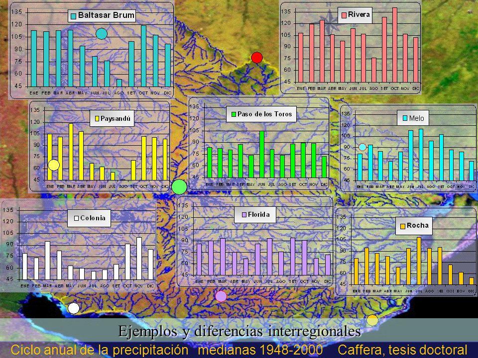Ejemplos y diferencias interregionales