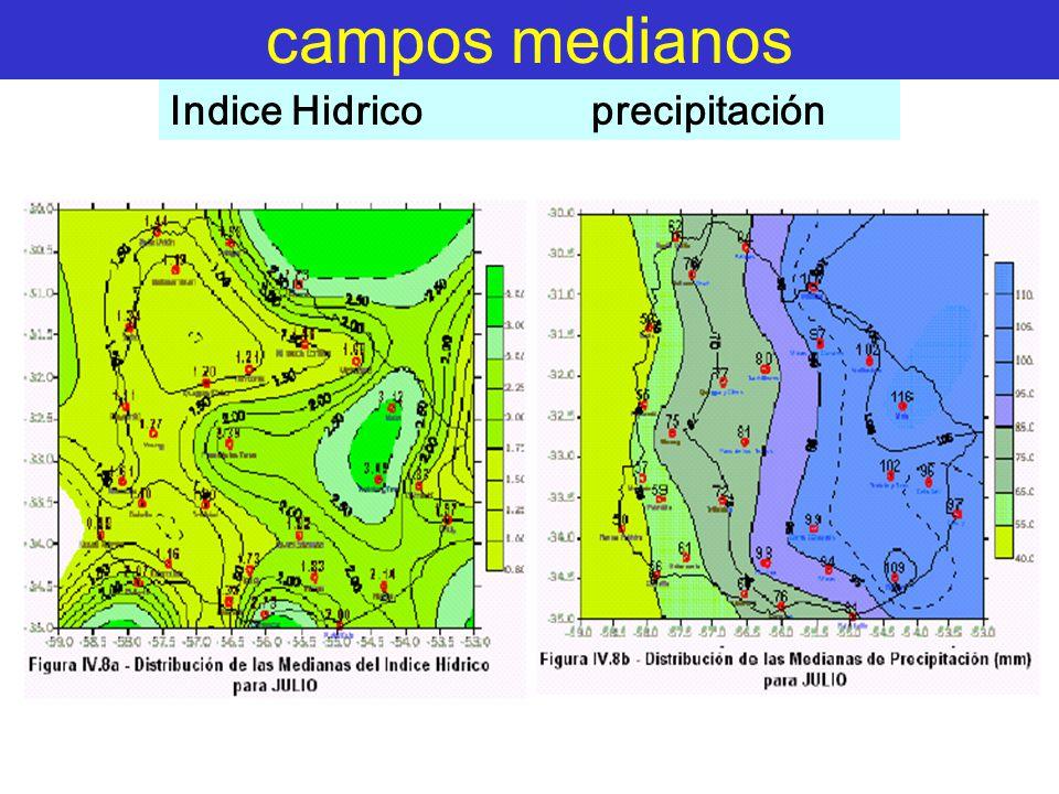 campos medianos Indice Hidrico precipitación