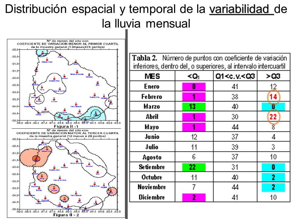 Distribución espacial y temporal de la variabilidad de la lluvia mensual