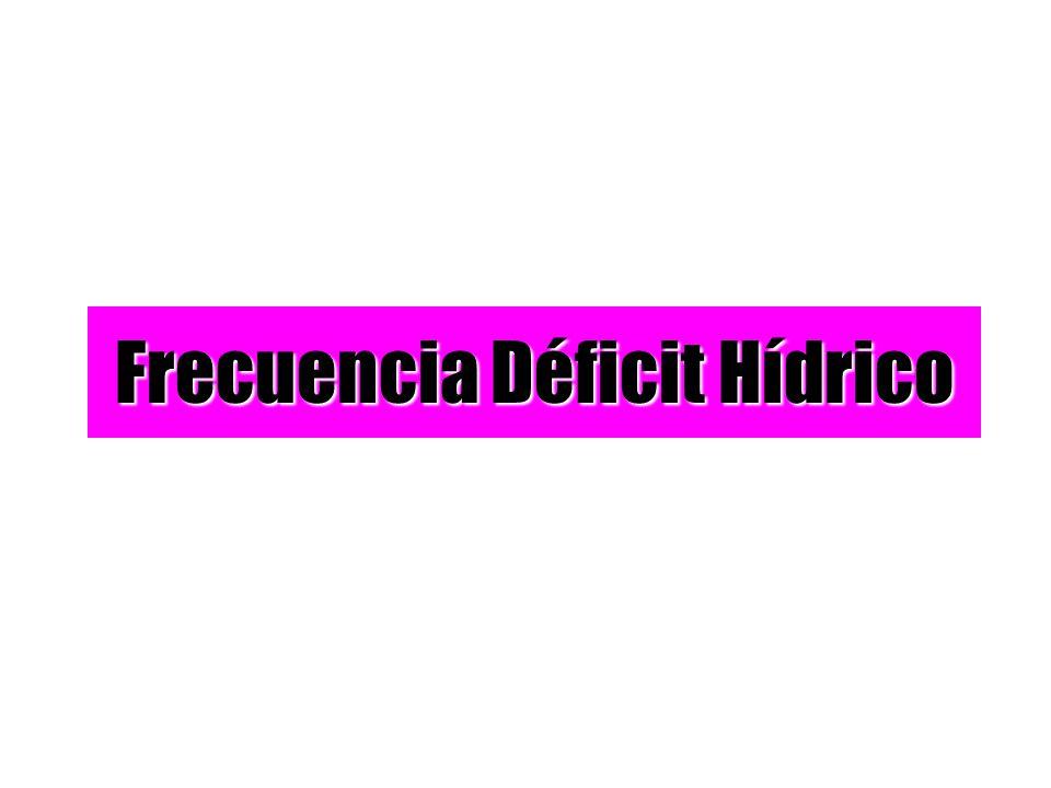 Frecuencia Déficit Hídrico