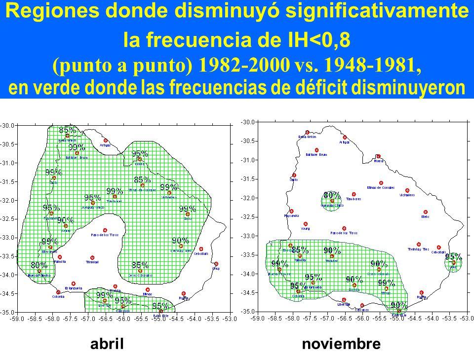 Regiones donde disminuyó significativamente la frecuencia de IH<0,8 (punto a punto) 1982-2000 vs. 1948-1981, en verde donde las frecuencias de déficit disminuyeron