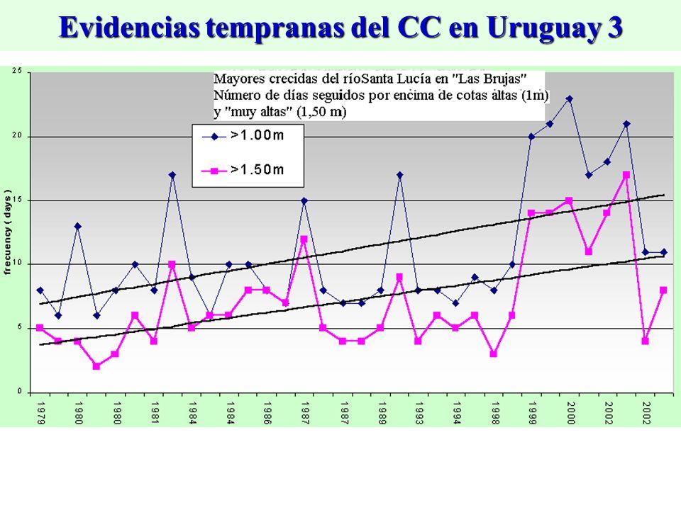Evidencias tempranas del CC en Uruguay 3