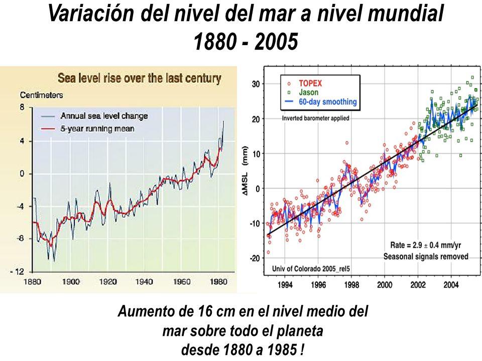 Variación del nivel del mar a nivel mundial 1880 - 2005