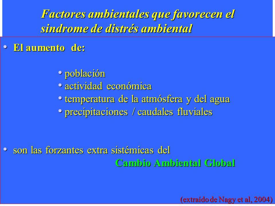 Factores ambientales que favorecen el sindrome de distrés ambiental