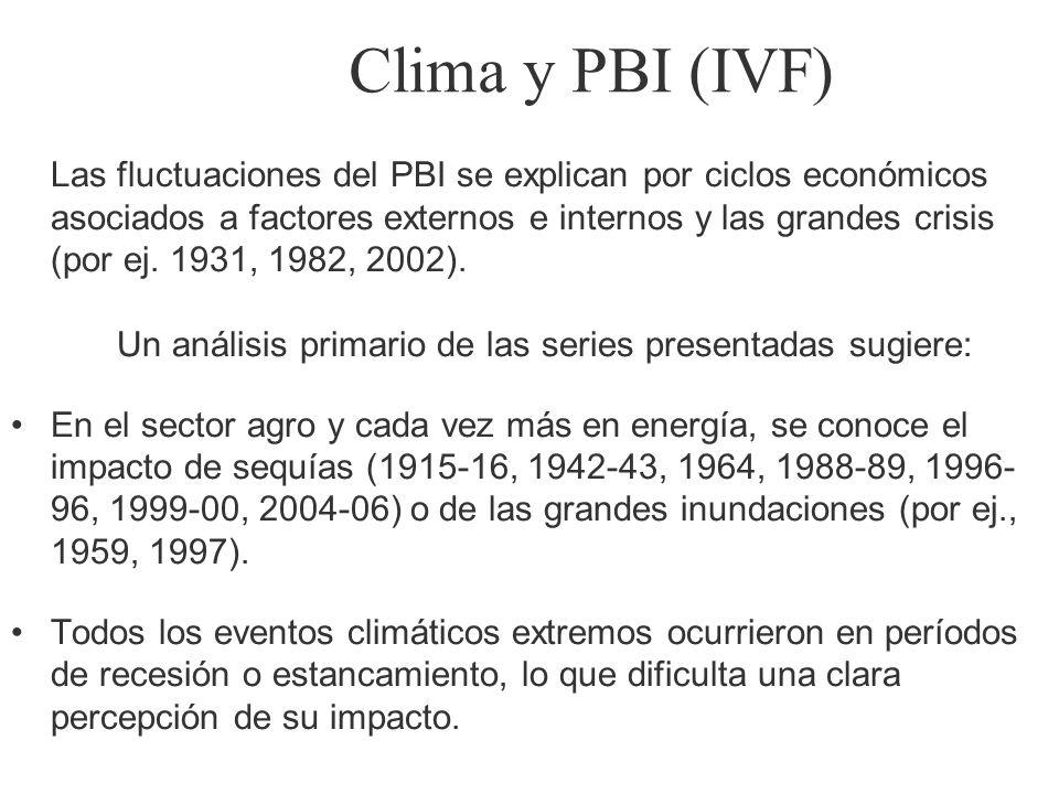 Clima y PBI (IVF)