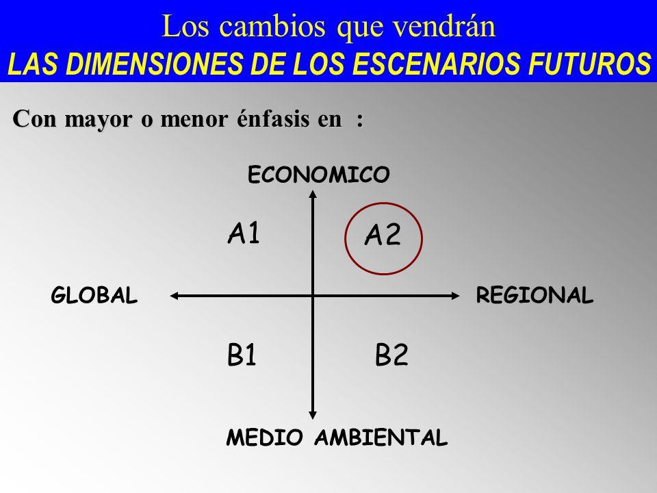 Los cambios que vendrán LAS DIMENSIONES DE LOS ESCENARIOS FUTUROS