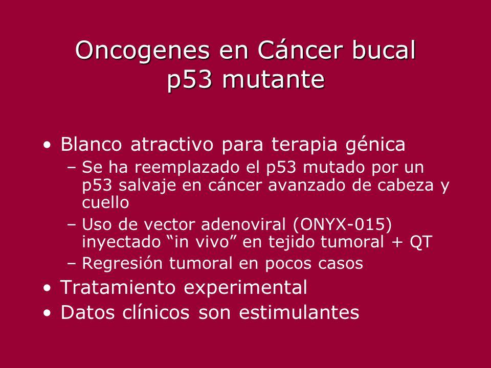 Oncogenes en Cáncer bucal p53 mutante