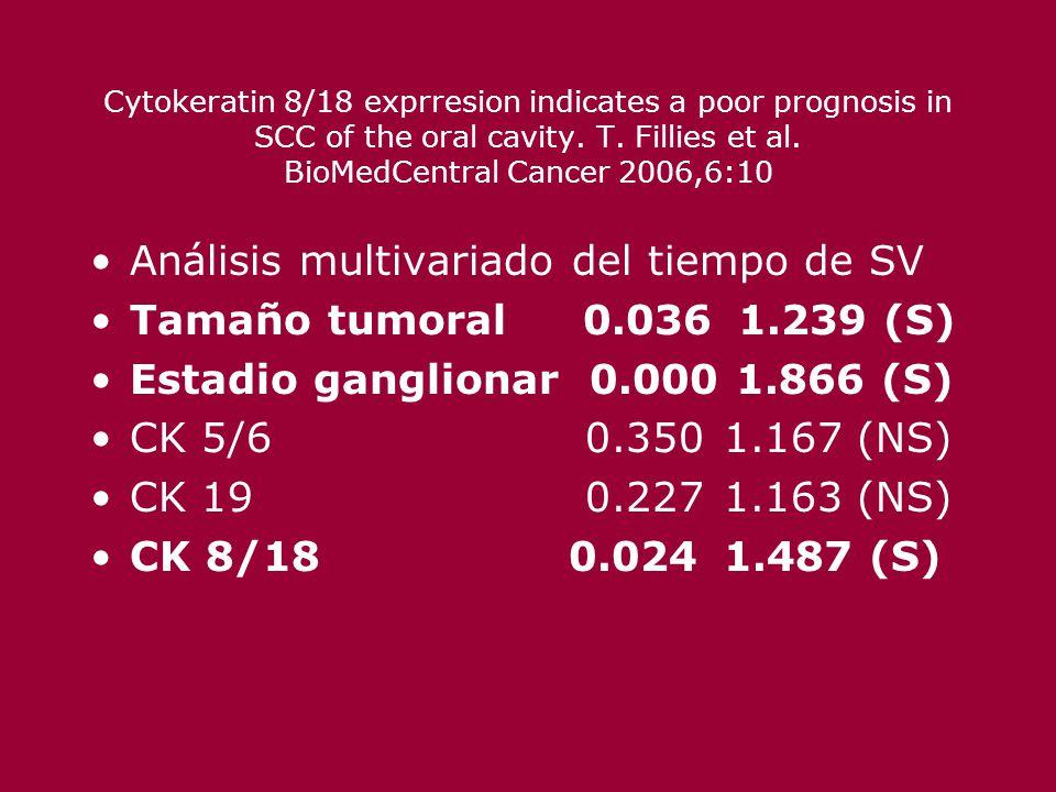 Análisis multivariado del tiempo de SV Tamaño tumoral 0.036 1.239 (S)
