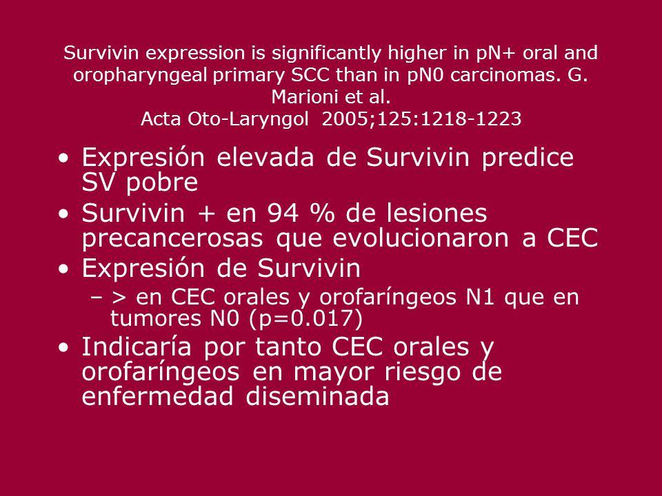 Expresión elevada de Survivin predice SV pobre