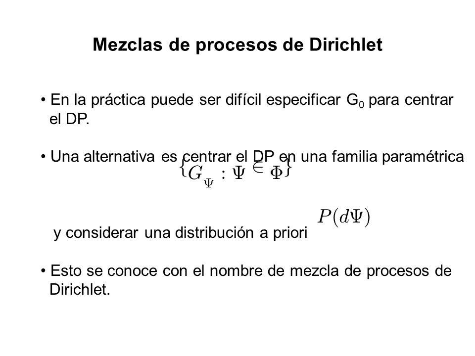 Mezclas de procesos de Dirichlet