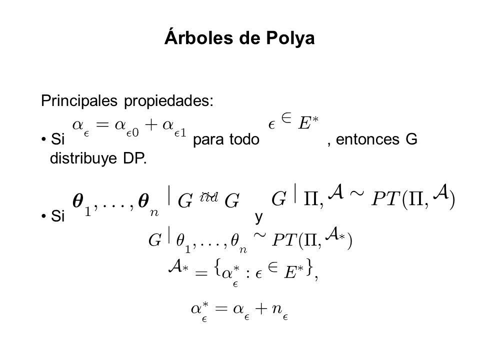 µ ; : j G » G j ¦ ; A » P T ( ) Árboles de Polya ® = + ² 2 E G j µ ; :