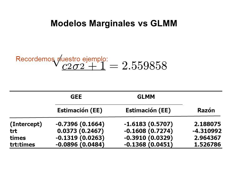 Modelos Marginales vs GLMM