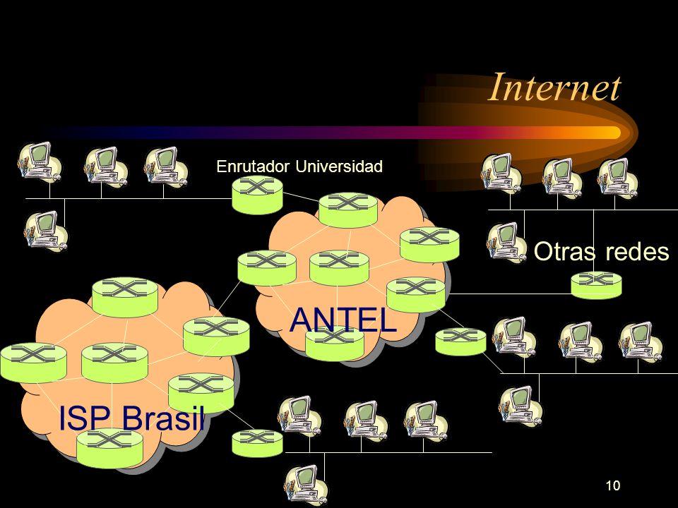 Internet Enrutador Universidad ANTEL Otras redes ISP Brasil