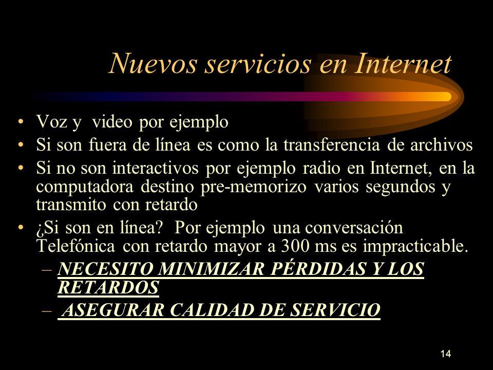 Nuevos servicios en Internet
