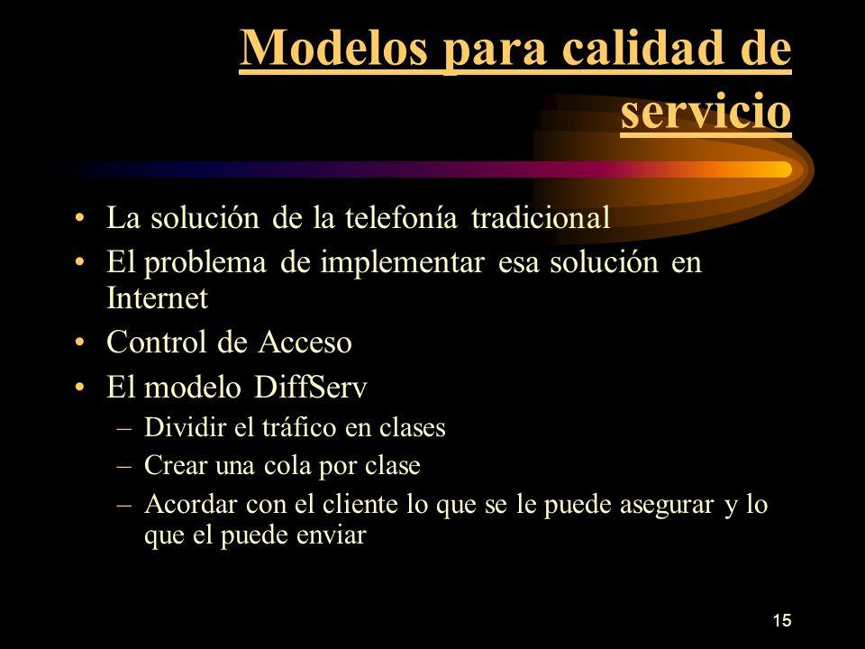 Modelos para calidad de servicio