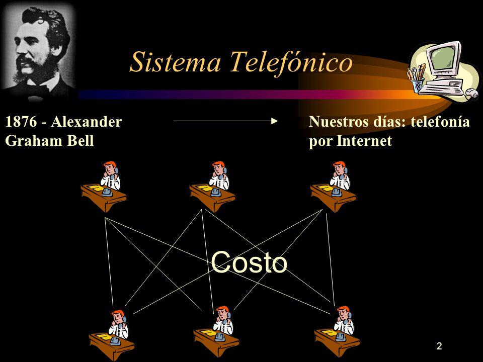 Sistema Telefónico Costo 1876 - Alexander Graham Bell