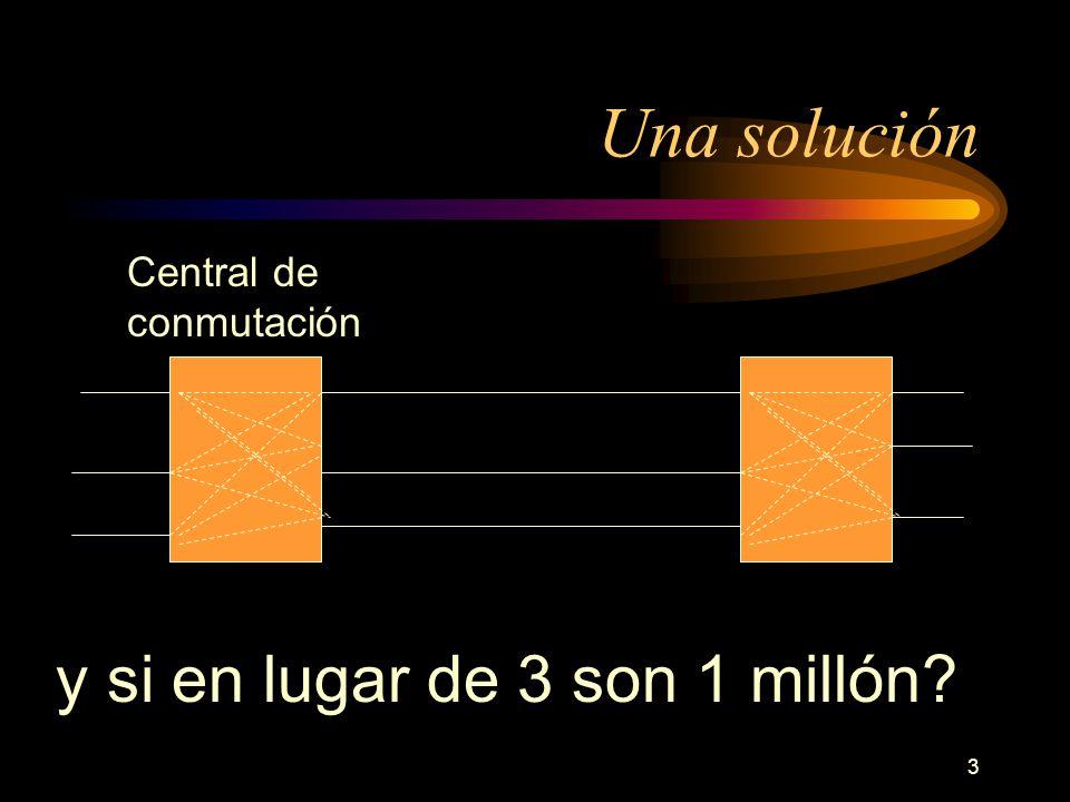 Una solución Central de conmutación y si en lugar de 3 son 1 millón