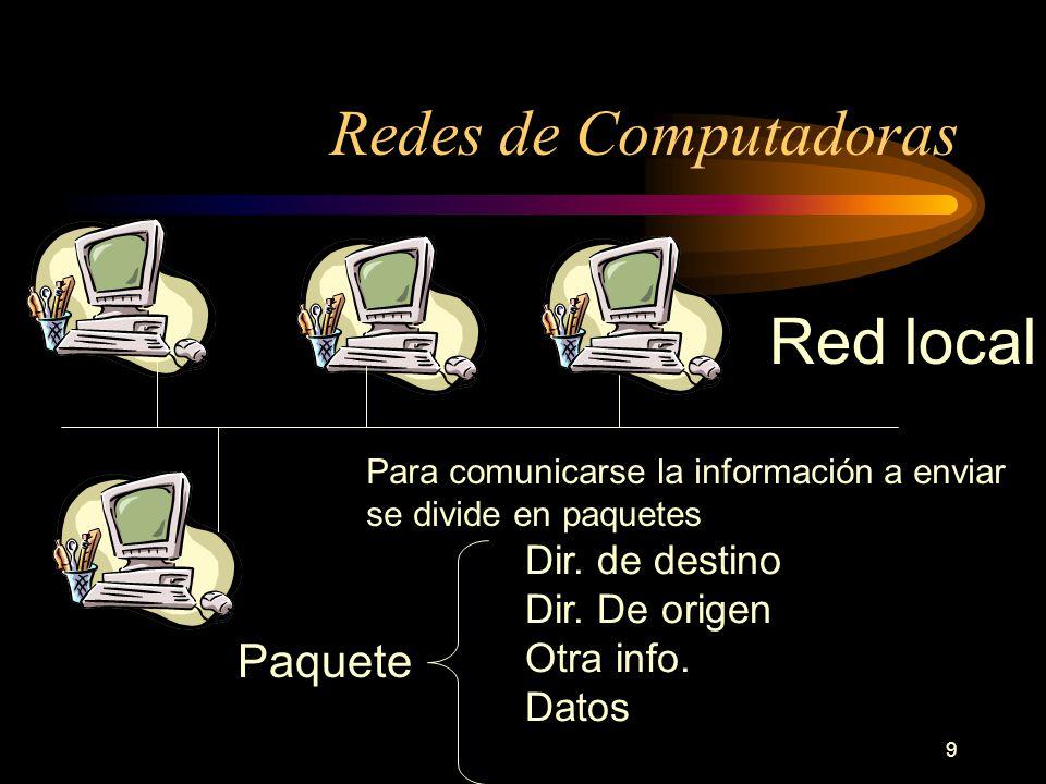 Redes de Computadoras Red local Paquete Dir. de destino Dir. De origen