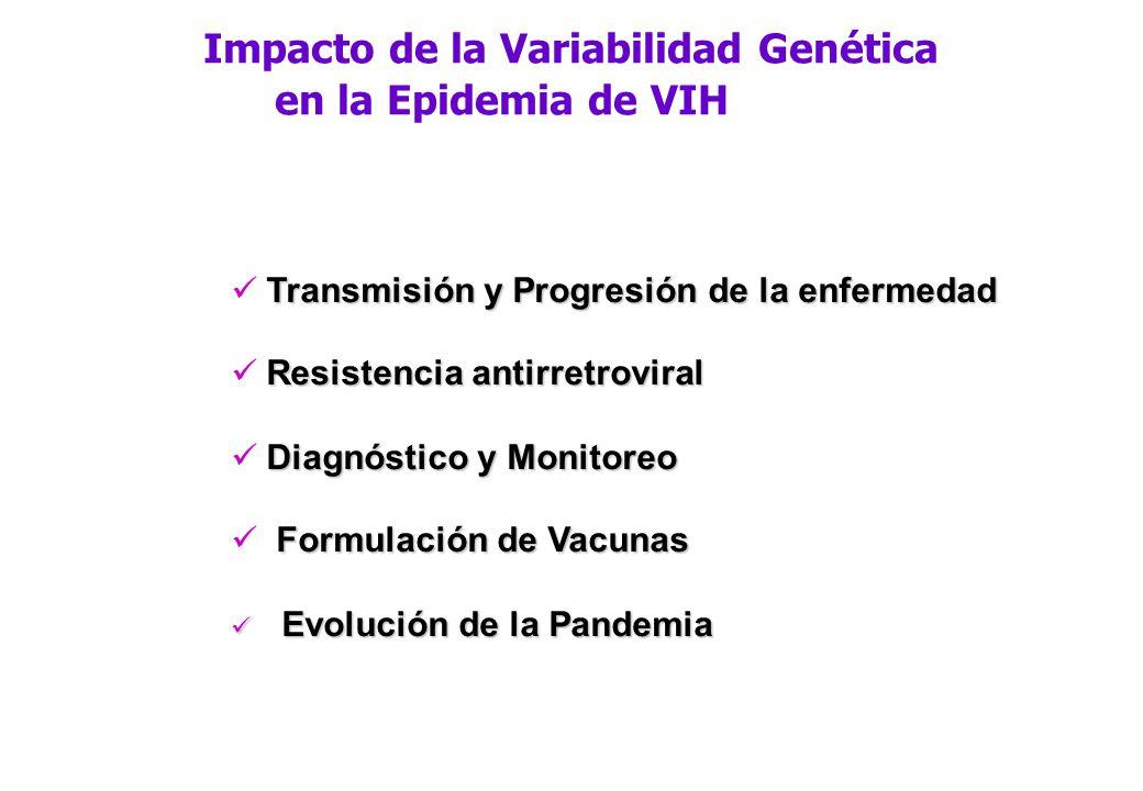Impacto de la Variabilidad Genética