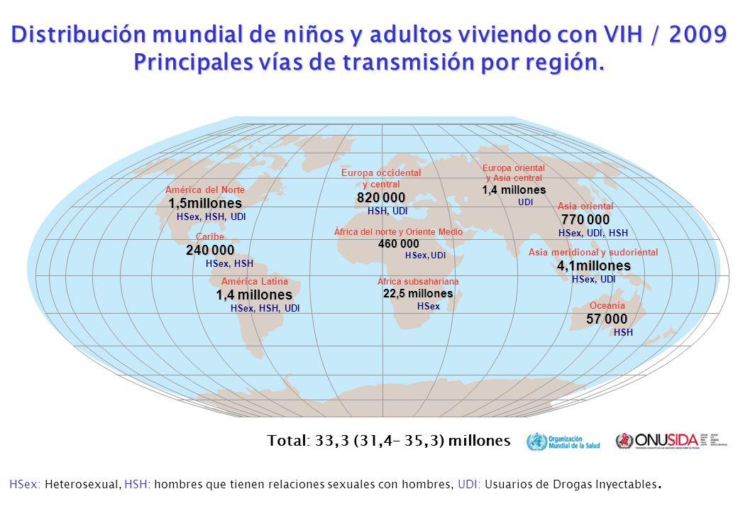 Distribución mundial de niños y adultos viviendo con VIH / 2009