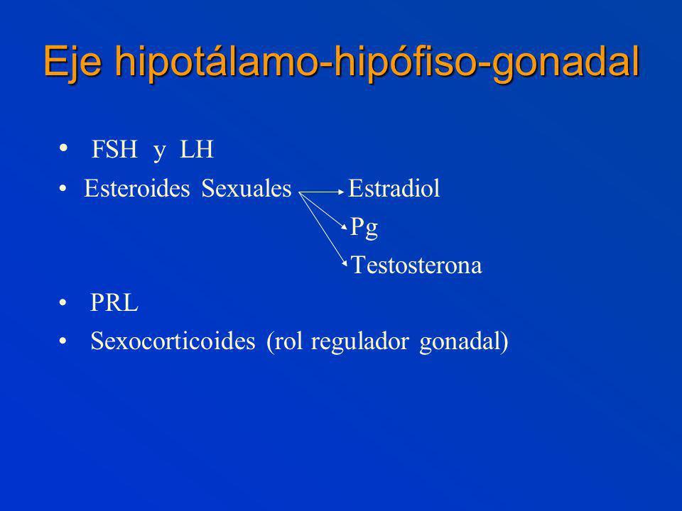 Eje hipotálamo-hipófiso-gonadal
