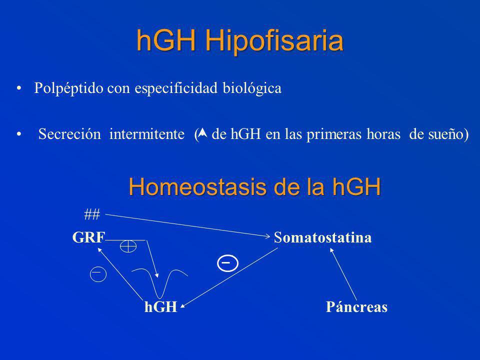 hGH Hipofisaria Polpéptido con especificidad biológica