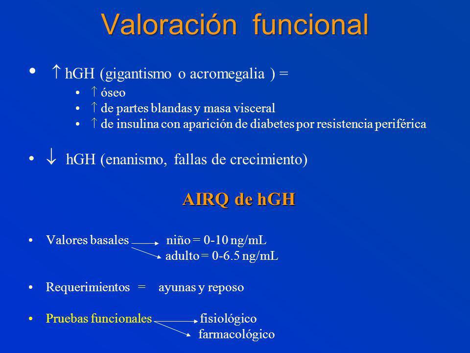 Valoración funcional  hGH (gigantismo o acromegalia ) =