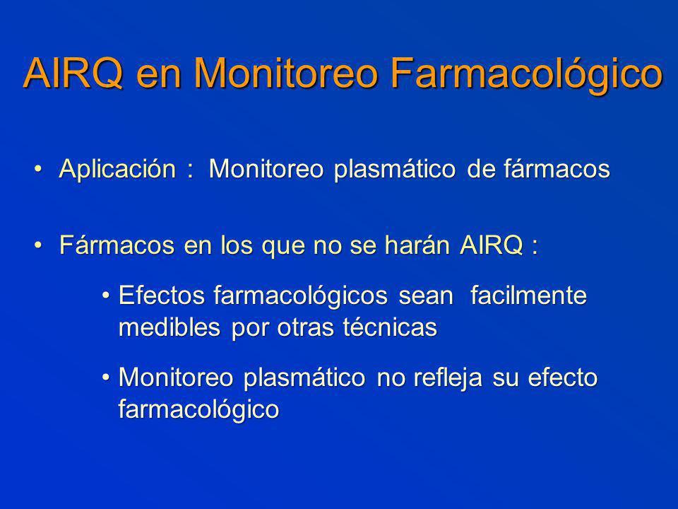 AIRQ en Monitoreo Farmacológico