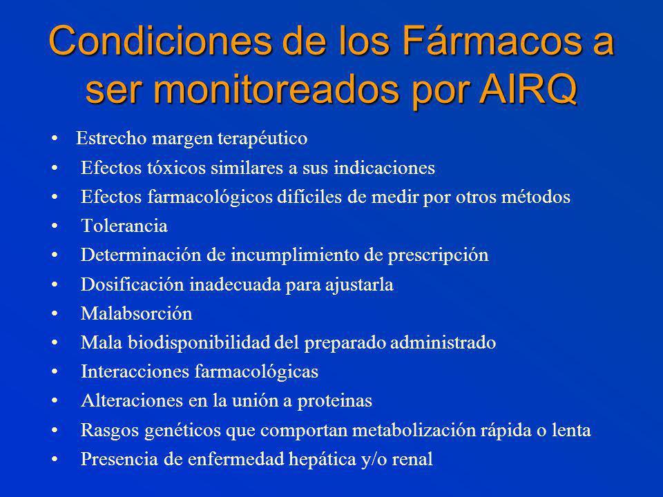 Condiciones de los Fármacos a ser monitoreados por AIRQ
