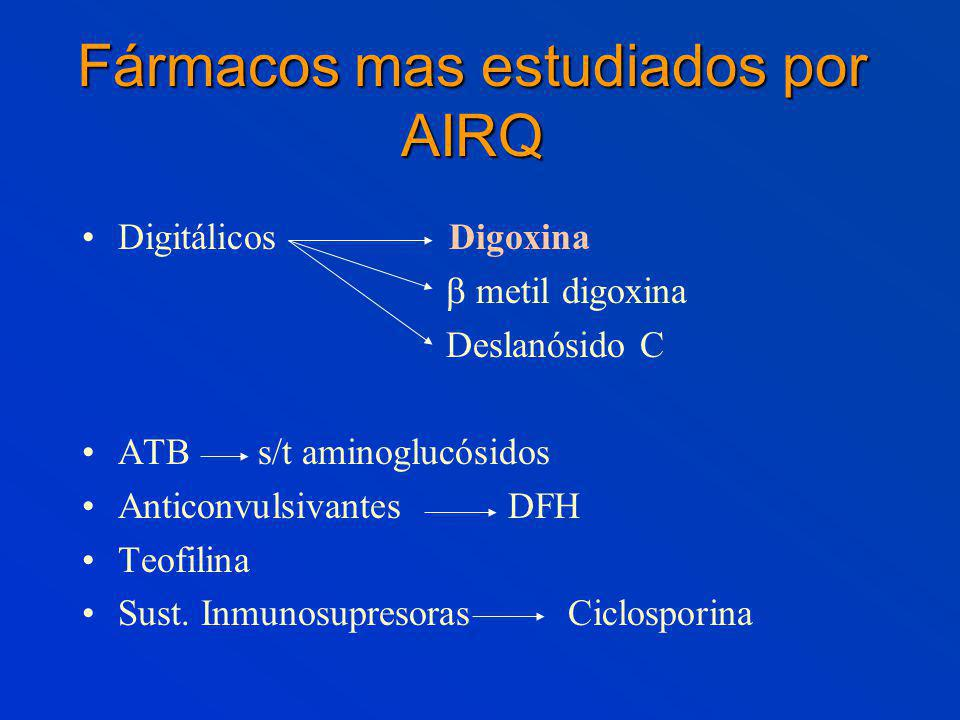 Fármacos mas estudiados por AIRQ