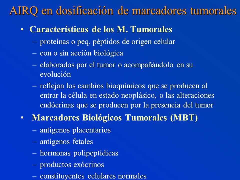 AIRQ en dosificación de marcadores tumorales