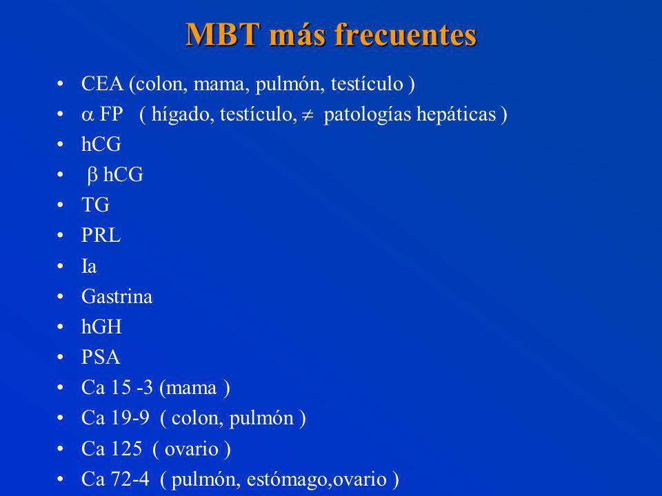 MBT más frecuentes CEA (colon, mama, pulmón, testículo )